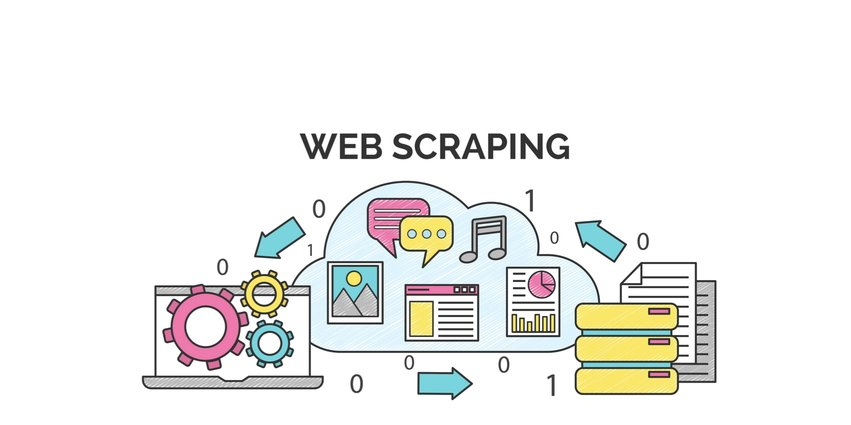 web scraping proxies